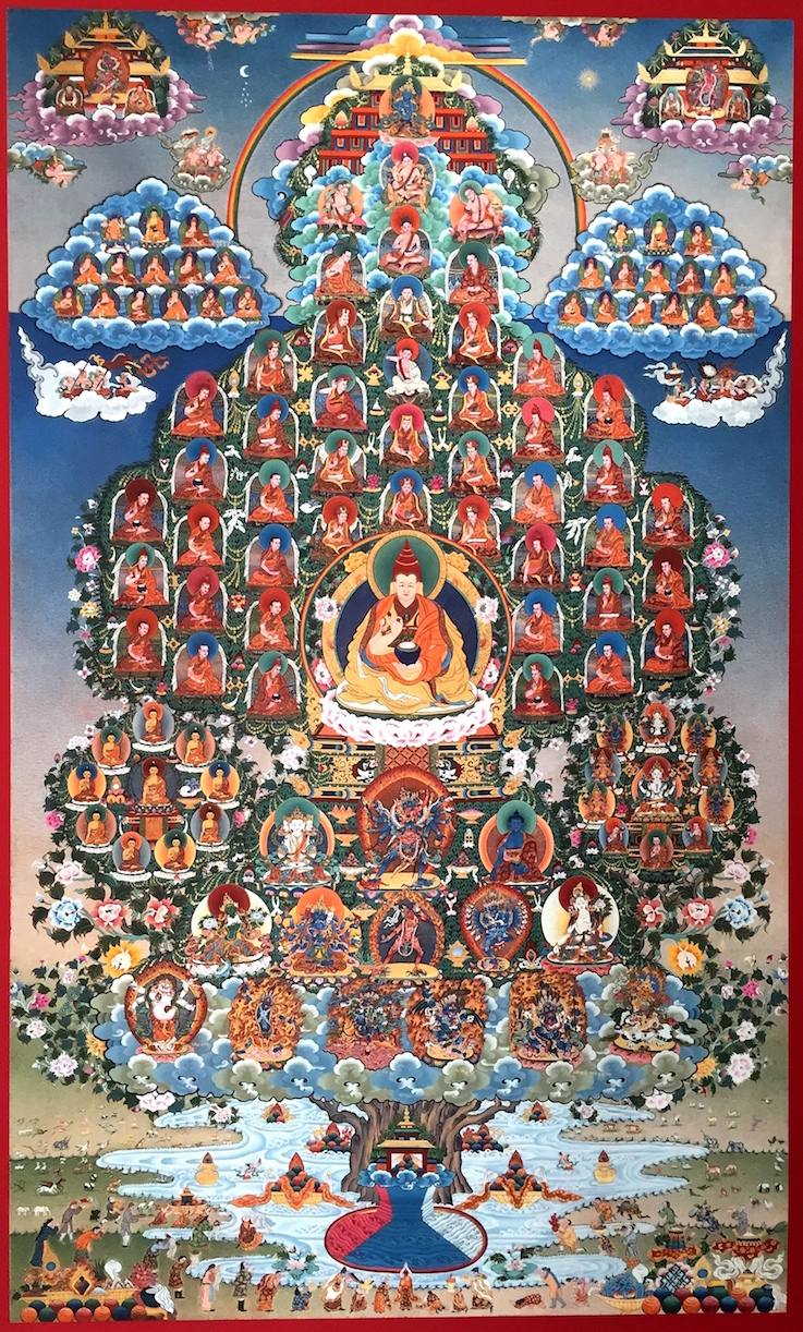 The lineage Tangka of Martsang Kagyu of Tibetan Buddhism